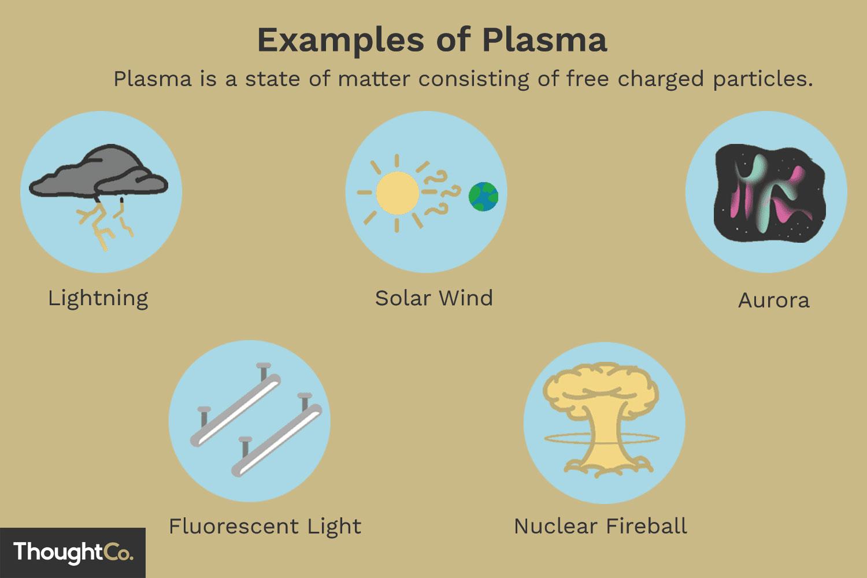 Ví dụ về Plasma